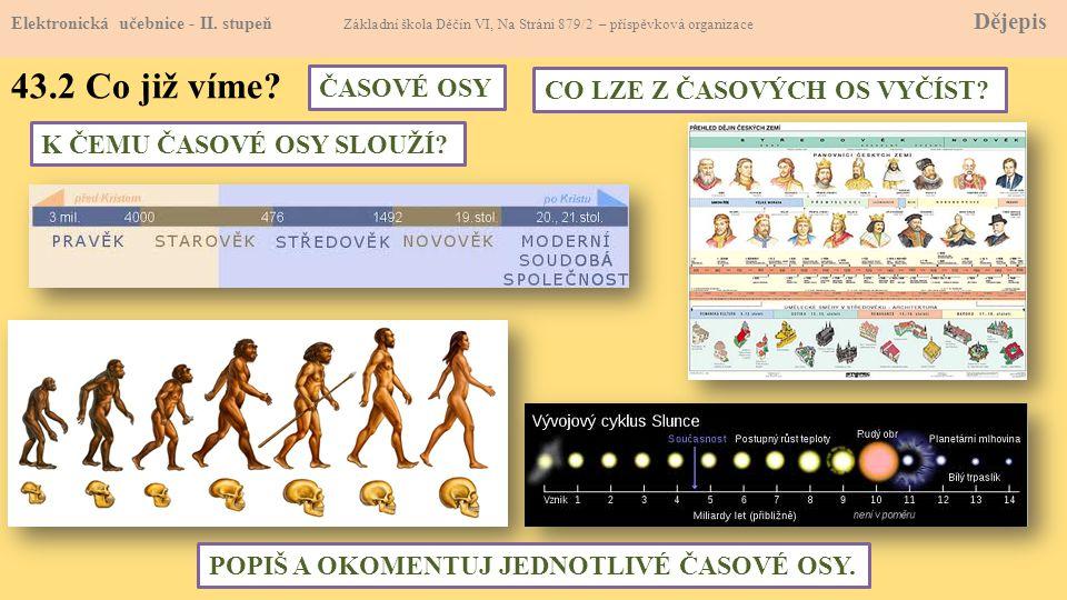 43.3 Jaké si řekneme nové termíny a názvy.Elektronická učebnice - II.