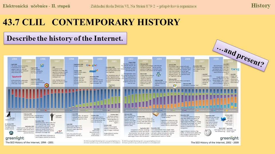 43.7 CLIL CONTEMPORARY HISTORY Elektronická učebnice - II. stupeň Základní škola Děčín VI, Na Stráni 879/2 – příspěvková organizace History Describe t