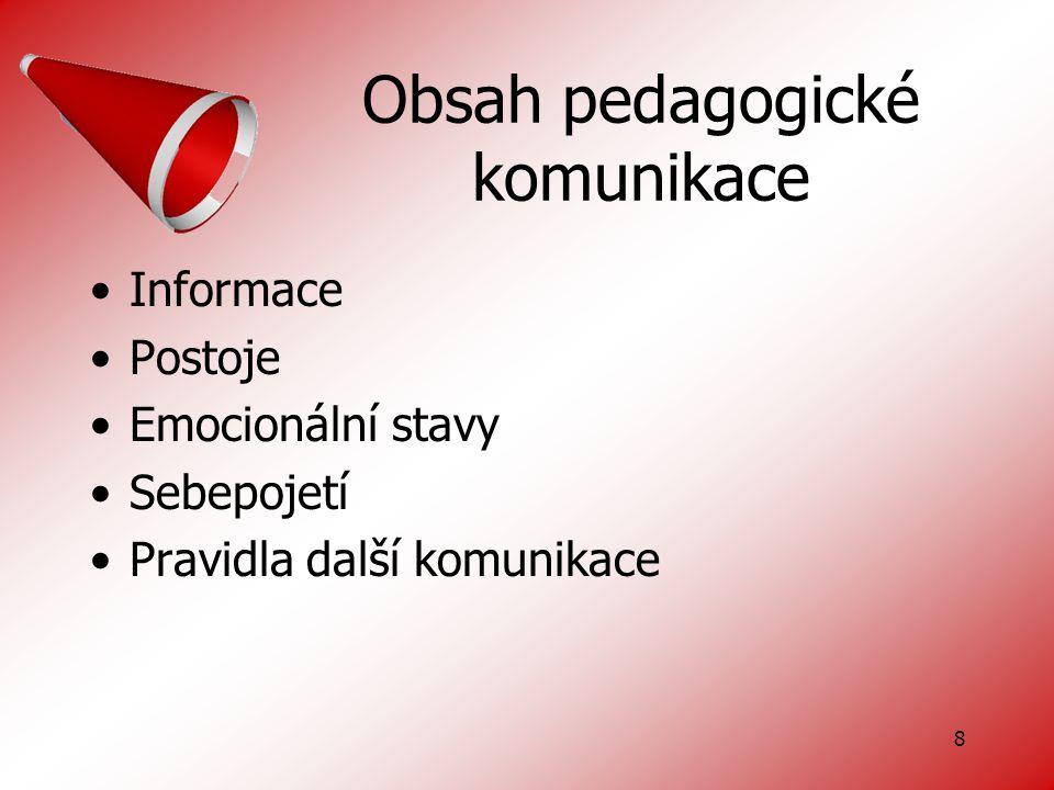 8 Obsah pedagogické komunikace Informace Postoje Emocionální stavy Sebepojetí Pravidla další komunikace