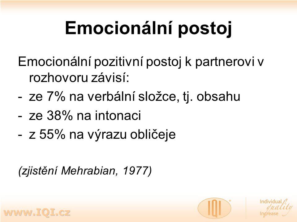 Emocionální postoj Emocionální pozitivní postoj k partnerovi v rozhovoru závisí: -ze 7% na verbální složce, tj. obsahu -ze 38% na intonaci -z 55% na v