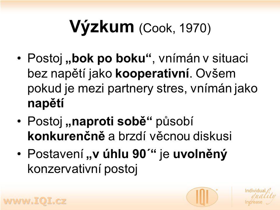 """Výzkum (Cook, 1970) Postoj """"bok po boku"""", vnímán v situaci bez napětí jako kooperativní. Ovšem pokud je mezi partnery stres, vnímán jako napětí Postoj"""