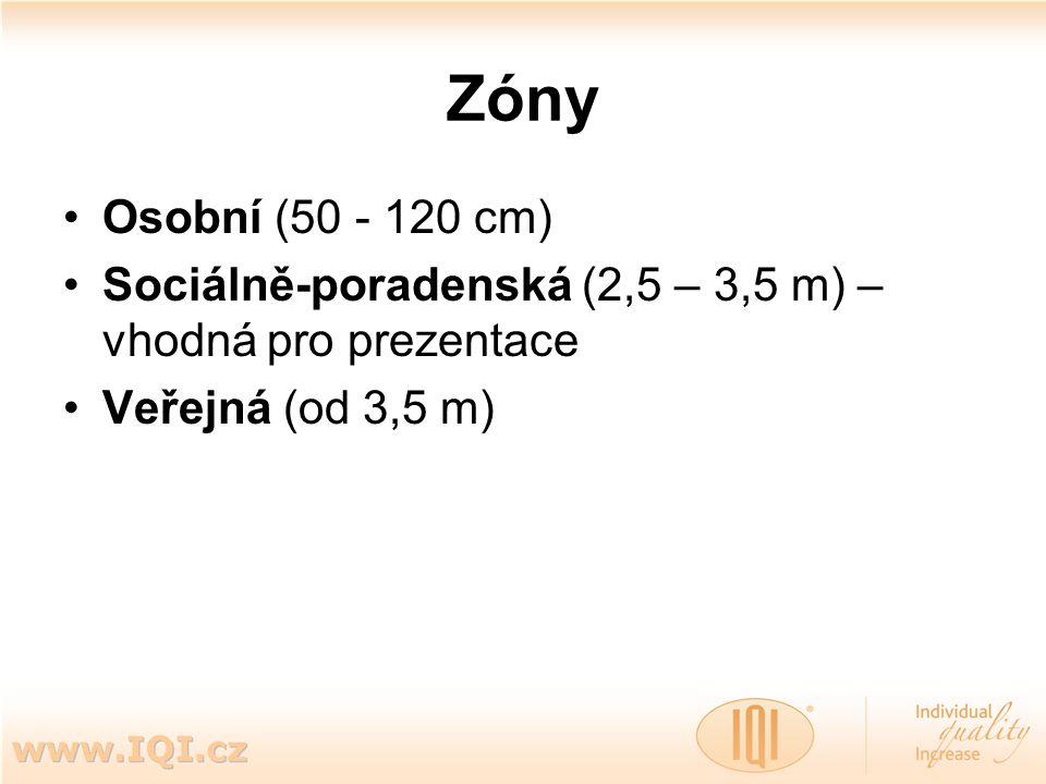 Zóny Osobní (50 - 120 cm) Sociálně-poradenská (2,5 – 3,5 m) – vhodná pro prezentace Veřejná (od 3,5 m)