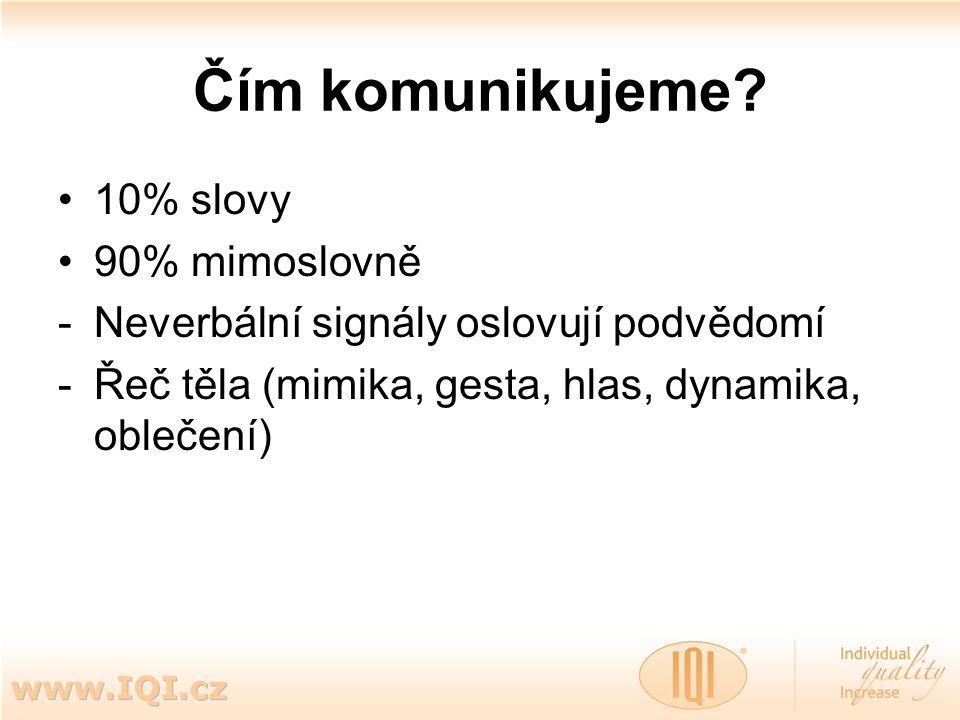 Děkuji za pozornost PhDr. Milana HrubáPhDr. Iva Moravcová www.IQI.cz