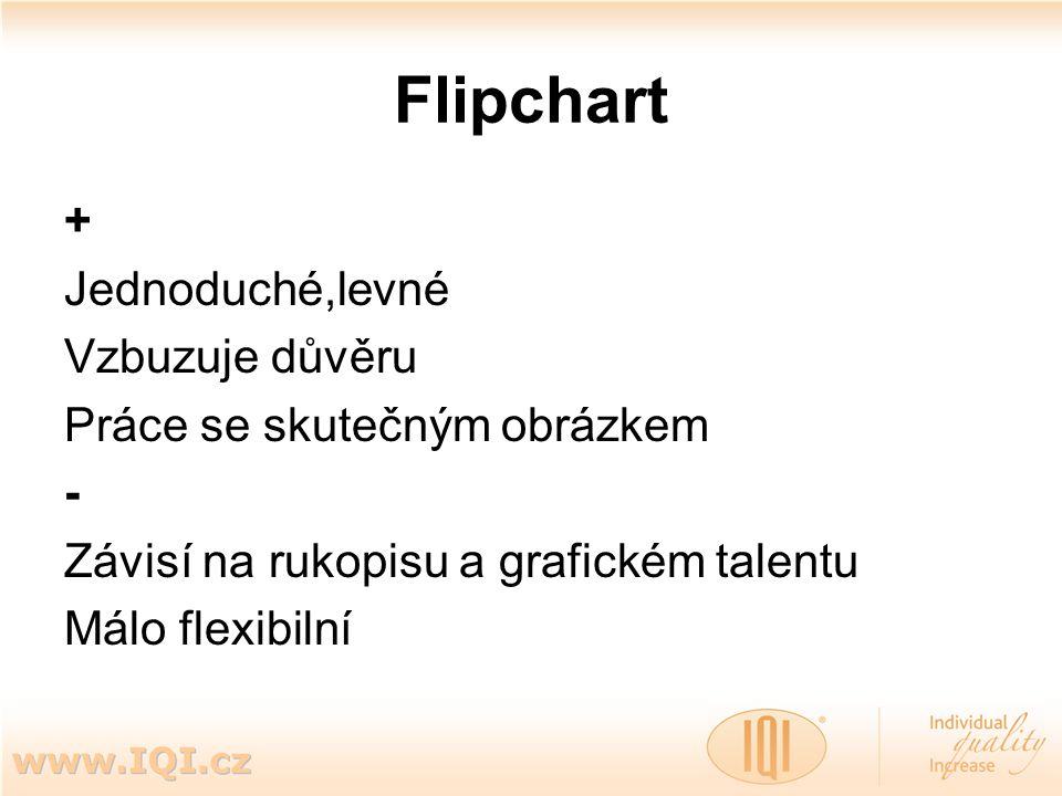 Flipchart + Jednoduché,levné Vzbuzuje důvěru Práce se skutečným obrázkem - Závisí na rukopisu a grafickém talentu Málo flexibilní