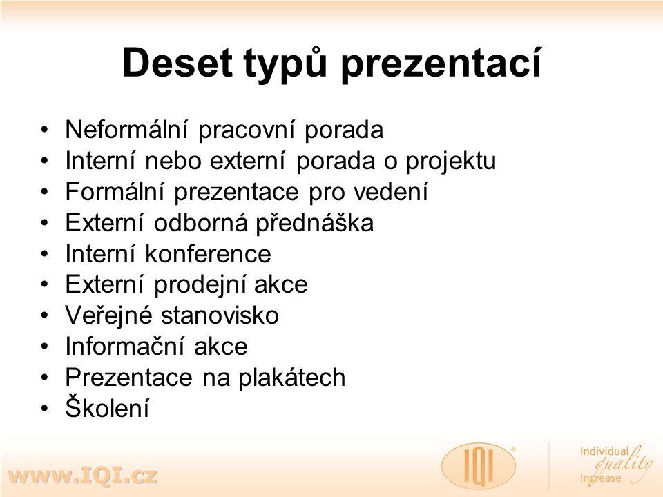 Deset typů prezentací Neformální pracovní porada Interní nebo externí porada o projektu Formální prezentace pro vedení Externí odborná přednáška Inter
