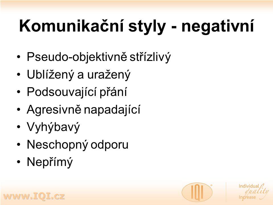 Komunikační styly - negativní Pseudo-objektivně střízlivý Ublížený a uražený Podsouvající přání Agresivně napadající Vyhýbavý Neschopný odporu Nepřímý
