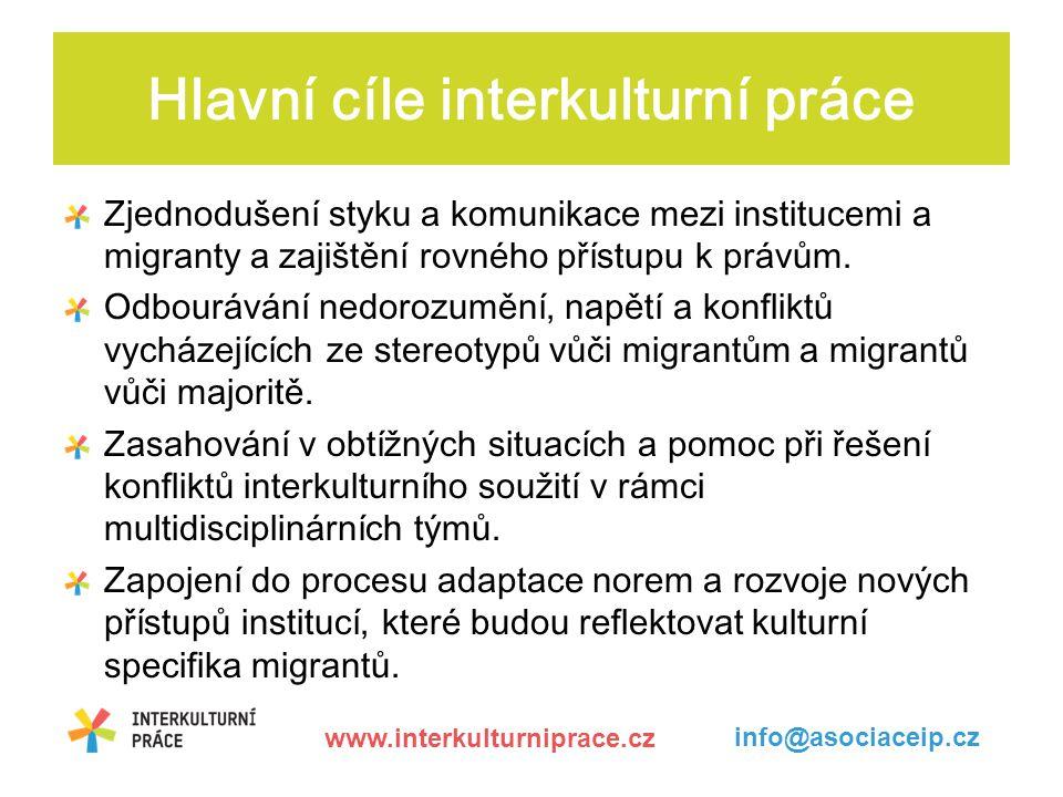 Hlavní cíle interkulturní práce Zjednodušení styku a komunikace mezi institucemi a migranty a zajištění rovného přístupu k právům.