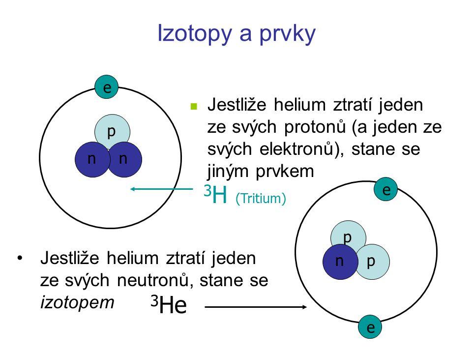 Jestliže helium ztratí jeden ze svých protonů (a jeden ze svých elektronů), stane se jiným prvkem Izotopy a prvky Jestliže helium ztratí jeden ze svýc