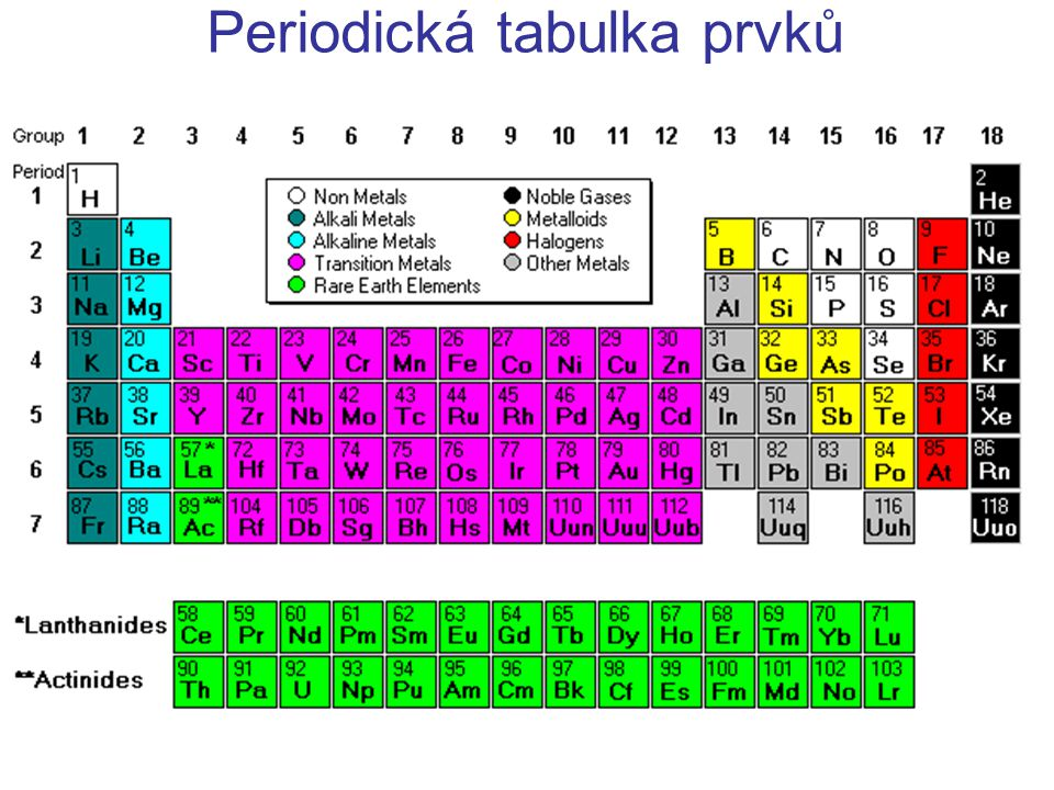 Hmotnost atomu Hmotnost protonu a hmotnost neutronu jsou téměř shodné a 1840 krát větší než elektronu  hmotnost elektronů je zanedbatelná vůči hmotnosti jádra a hmotnost jádra je dána počtem nukleonů Uvedený přibližný vztah nezohledňuje změnu hmotnosti jádra způsobením vazebné jaderné energie .
