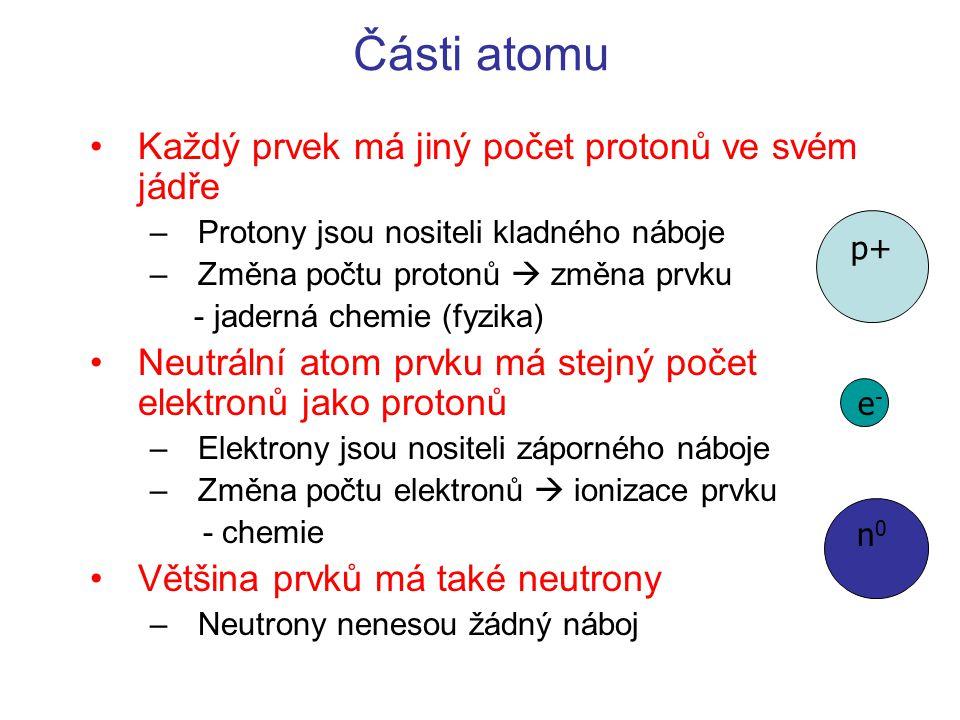 Části atomu Každý prvek má jiný počet protonů ve svém jádře –Protony jsou nositeli kladného náboje –Změna počtu protonů  změna prvku - jaderná chemie