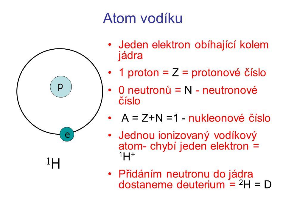 Atom vodíku Jeden elektron obíhající kolem jádra 1 proton = Z = protonové číslo 0 neutronů = N - neutronové číslo A = Z+N =1 - nukleonové číslo Jednou