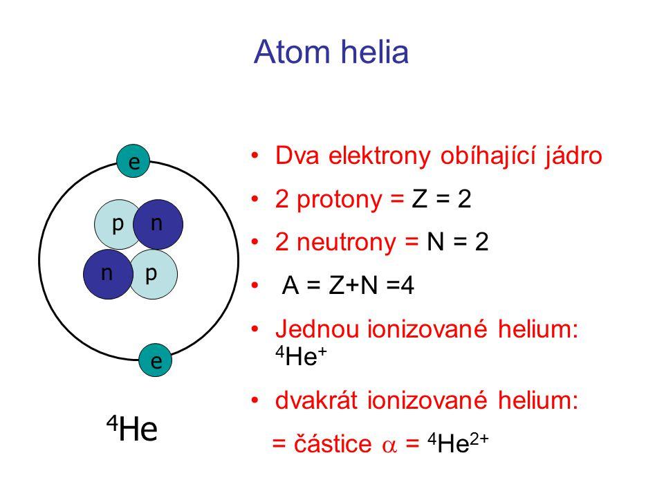 Atom helia Dva elektrony obíhající jádro 2 protony = Z = 2 2 neutrony = N = 2 A = Z+N =4 Jednou ionizované helium: 4 He + dvakrát ionizované helium: =