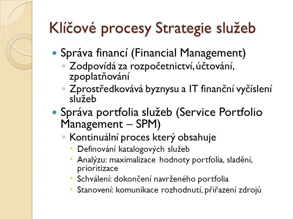 Klíčové procesy Strategie služeb Správa financí (Financial Management) ◦ Zodpovídá za rozpočetnictví, účtování, zpoplatňování ◦ Zprostředkovává byznys