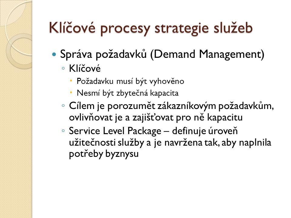 Klíčové procesy strategie služeb Správa požadavků (Demand Management) ◦ Klíčové  Požadavku musí být vyhověno  Nesmí být zbytečná kapacita ◦ Cílem je