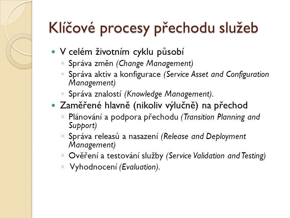 Klíčové procesy přechodu služeb V celém životním cyklu působí ◦ Správa změn (Change Management) ◦ Správa aktiv a konfigurace (Service Asset and Config