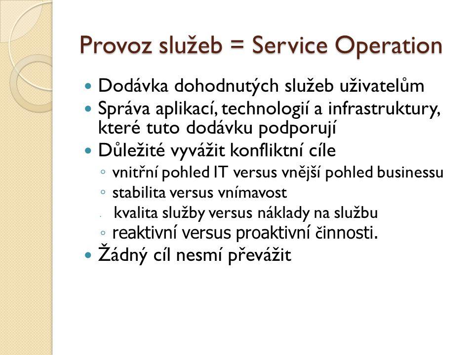 Provoz služeb = Service Operation Dodávka dohodnutých služeb uživatelům Správa aplikací, technologií a infrastruktury, které tuto dodávku podporují Dů