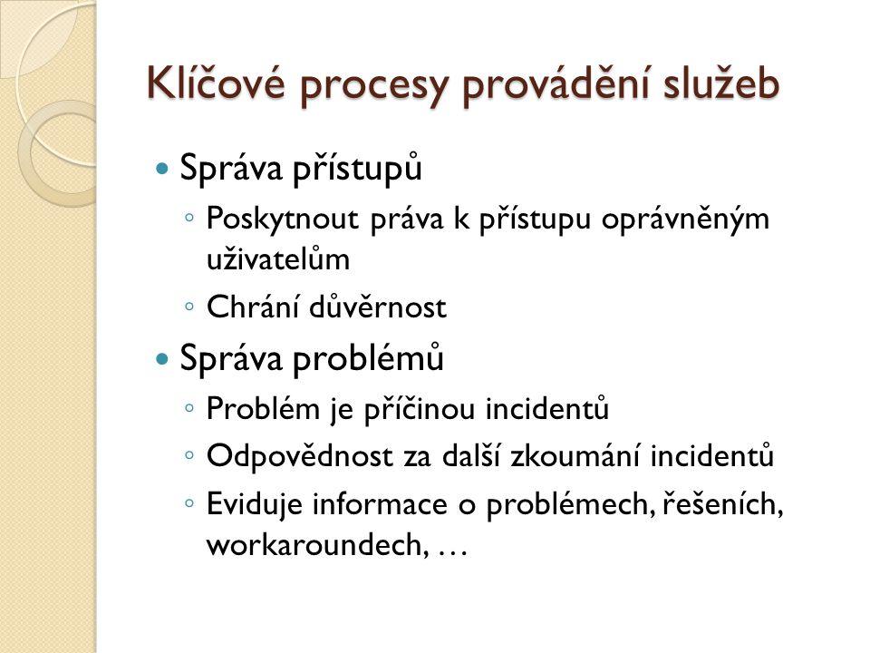 Klíčové procesy provádění služeb Správa přístupů ◦ Poskytnout práva k přístupu oprávněným uživatelům ◦ Chrání důvěrnost Správa problémů ◦ Problém je p