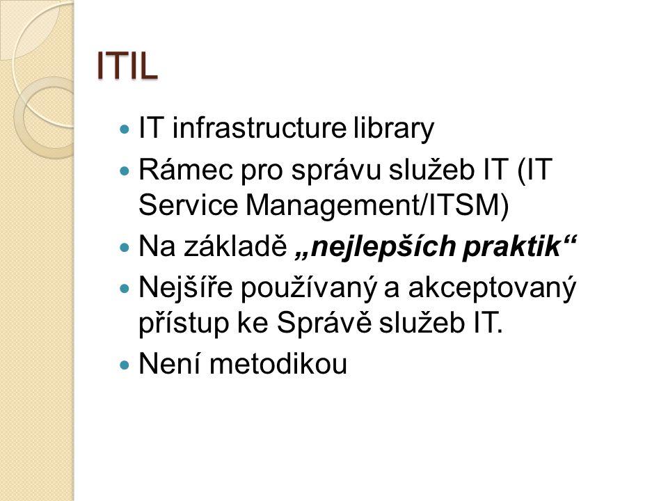 """ITIL IT infrastructure library Rámec pro správu služeb IT (IT Service Management/ITSM) Na základě """"nejlepších praktik"""" Nejšíře používaný a akceptovaný"""