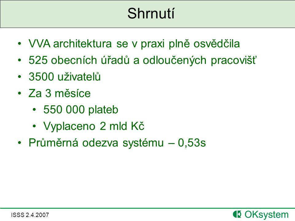 ISSS 2.4.2007 Shrnutí VVA architektura se v praxi plně osvědčila 525 obecních úřadů a odloučených pracovišť 3500 uživatelů Za 3 měsíce 550 000 plateb Vyplaceno 2 mld Kč Průměrná odezva systému – 0,53s