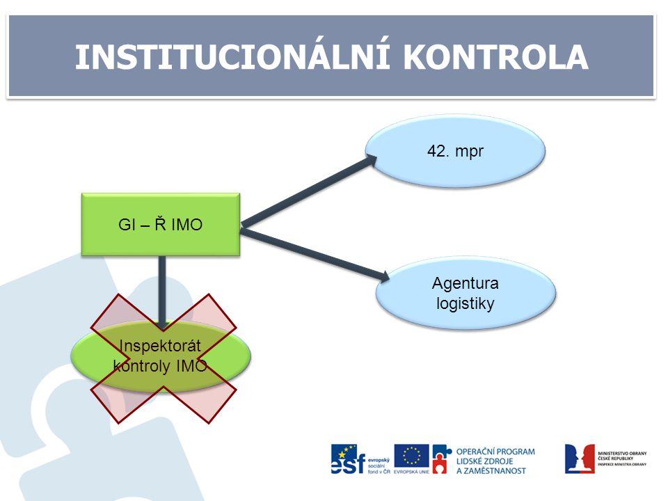 INSTITUCIONÁLNÍ KONTROLA (příklady) ředitel NÚřV Univerzita obrany institucionální podpora odbor pozemních sil