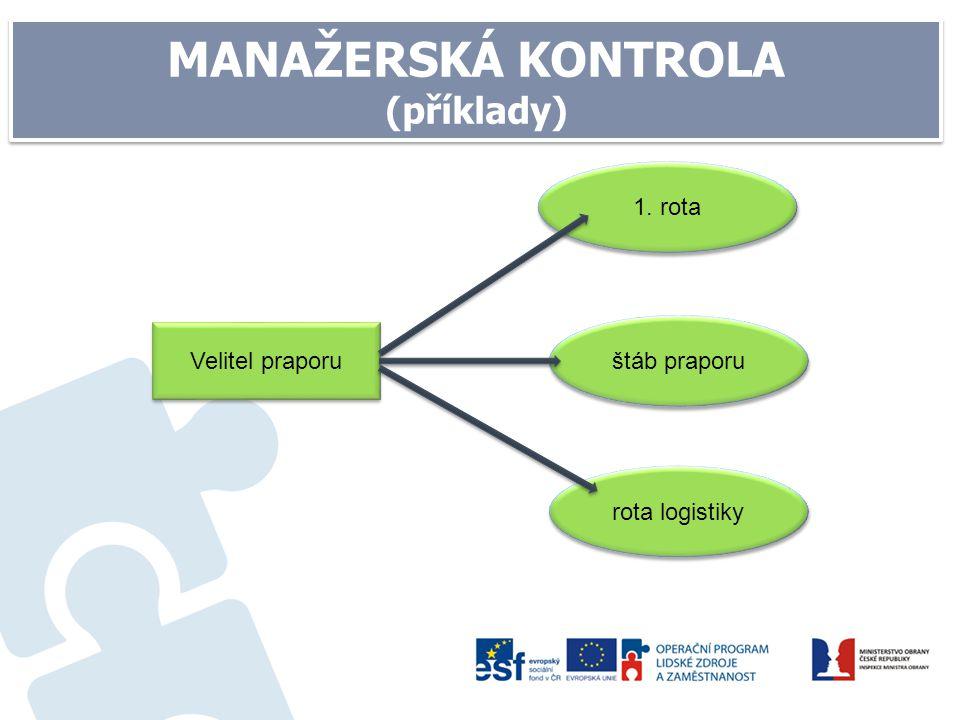 MANAŽERSKÁ KONTROLA (příklady) ředitel agentury logistiky Centrum zabezpečení munice Odbor technického zabezpečení velitel 15.