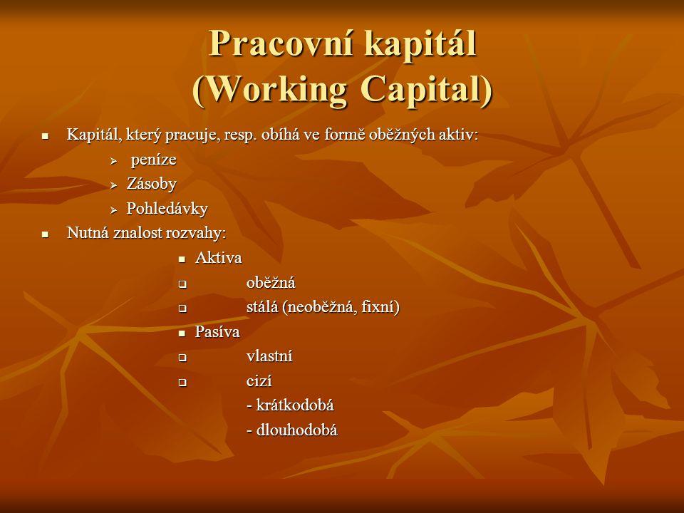 Čistý pracovní kapitál (Nett Working Capital) Čistý pracovní kapitál z pohledu finančního řízení Čistý pracovní kapitál z pohledu finančního řízení ČPK = OA – krátkodobé závazky ČPK = OA – krátkodobé závazky Čistý pracovní kapiál v pohledu vlastníka Čistý pracovní kapiál v pohledu vlastníka nutná znalost rozvahy – viz schéma nutná znalost rozvahy – viz schéma