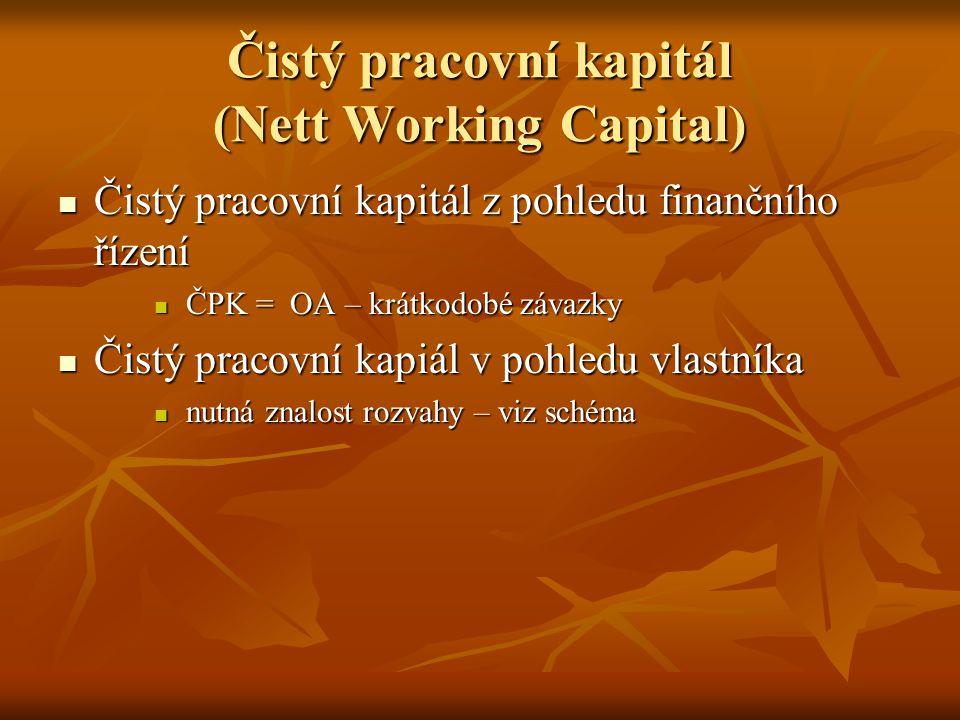 Čistý pracovní kapitál (Nett Working Capital) Čistý pracovní kapitál z pohledu finančního řízení Čistý pracovní kapitál z pohledu finančního řízení ČP