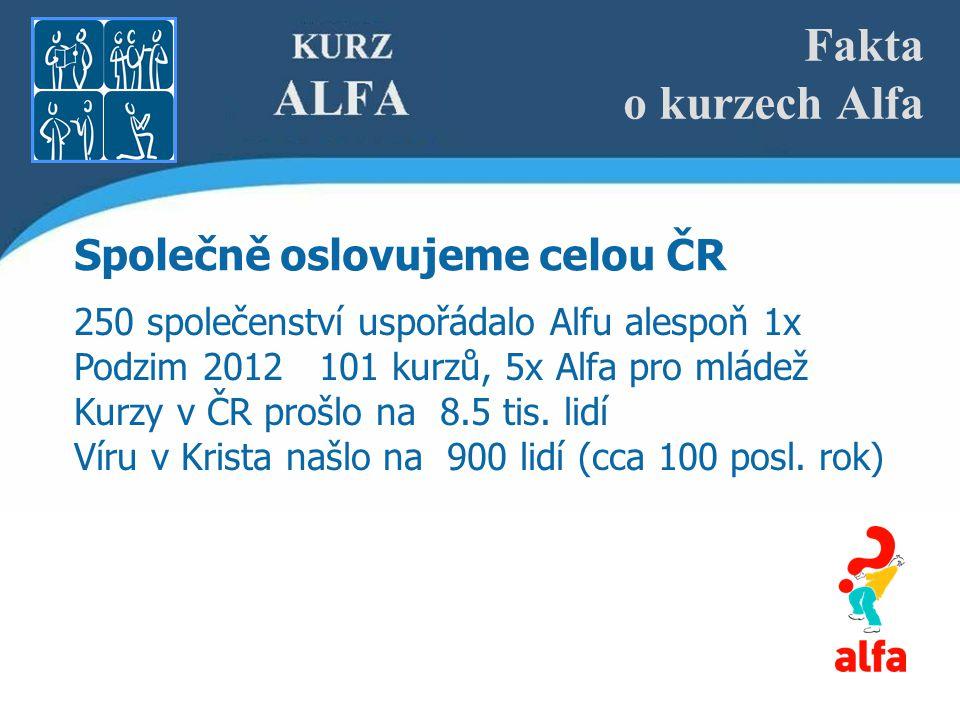 Fakta o kurzech Alfa Společně oslovujeme celou ČR 250 společenství uspořádalo Alfu alespoň 1x Podzim 2012 101 kurzů, 5x Alfa pro mládež Kurzy v ČR prošlo na 8.5 tis.