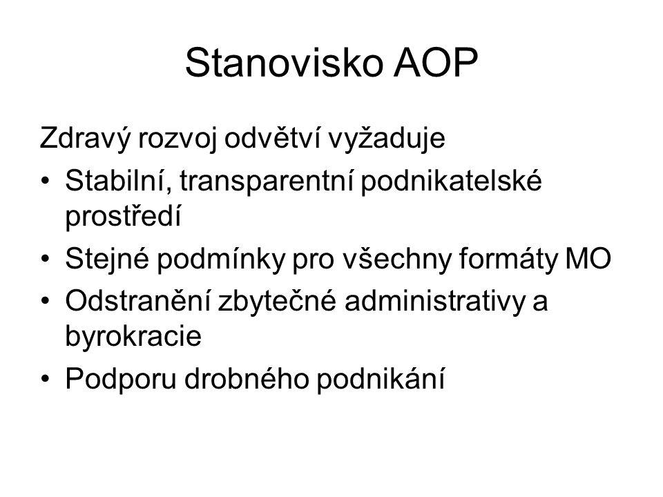 Stanovisko AOP Zdravý rozvoj odvětví vyžaduje Stabilní, transparentní podnikatelské prostředí Stejné podmínky pro všechny formáty MO Odstranění zbyteč