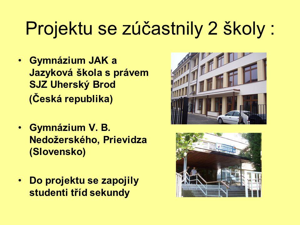 Projektu se zúčastnily 2 školy : Gymnázium JAK a Jazyková škola s právem SJZ Uherský Brod (Česká republika) Gymnázium V. B. Nedožerského, Prievidza (S