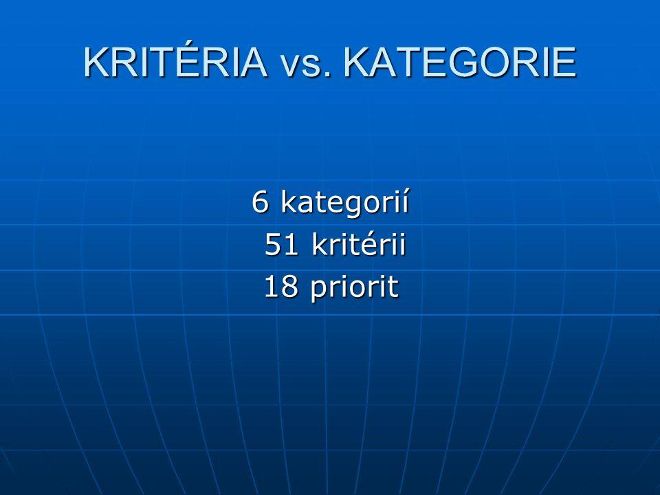 KRITÉRIA vs. KATEGORIE 6 kategorií 51 kritérii 51 kritérii 18 priorit