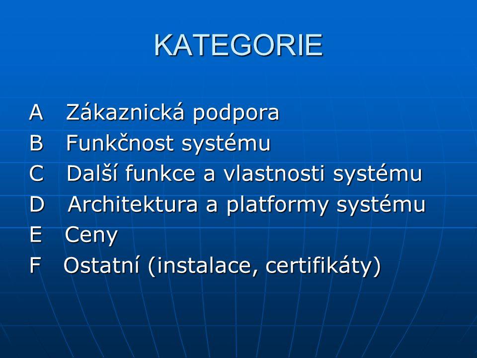 KATEGORIE A Zákaznická podpora B Funkčnost systému C Další funkce a vlastnosti systému D Architektura a platformy systému E Ceny F Ostatní (instalace, certifikáty)