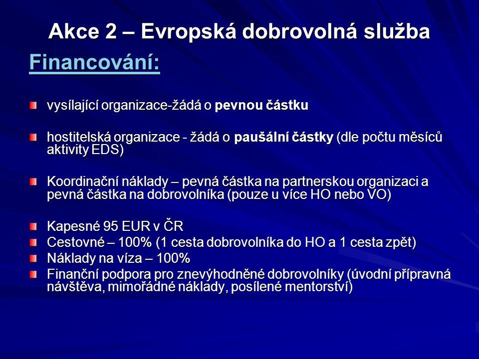 """Akce 2 – Evropská dobrovolná služba  Po návratu z EDS: YOUTHPAS jako """"certifikát"""" o absolvování EDS www.youthpass.eu www.youthpass.eu podpora """"EX-EDS"""