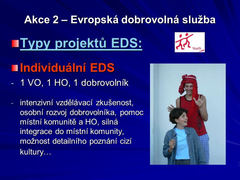 Akce 2 – Evropská dobrovolná služba Priority EDS: Zapojení mladých lidí s OMEZENÝMI příležitostmi, znevýhodněné Zapojení PRVOŽADATELŮ - individuální EDS; kolektivní EDS-podpora zkušených VO a HO Podpora rozvoje již existujících partnerství mezi organizacemi s cílem zlepšit kvalitu projektů EDS