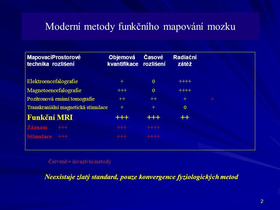 2 Moderní metody funkčního mapování mozku MapovacíProstorovéObjemová ČasovéRadiační technikarozlišení kvantifikace rozlišenízátěž Elektroencefalografie +0++++ Magnetoencefalografie +++0++++ Pozitronová emisní tomografie++++++ Transkraniální magnetická stimulace++0 Funkční MRI++++++++ Záznam++++++++++ Stimulace++++++++++ Červeně = invazívní metody Neexistuje zlatý standard, pouze konvergence fyziologických metod