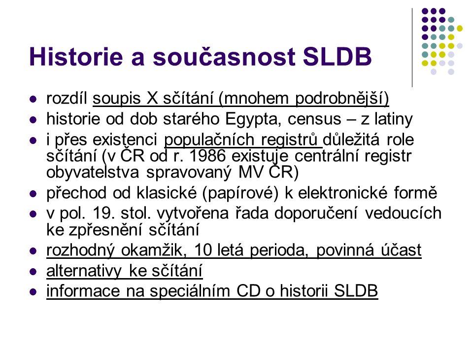Historie a současnost SLDB rozdíl soupis X sčítání (mnohem podrobnější) historie od dob starého Egypta, census – z latiny i přes existenci populačních