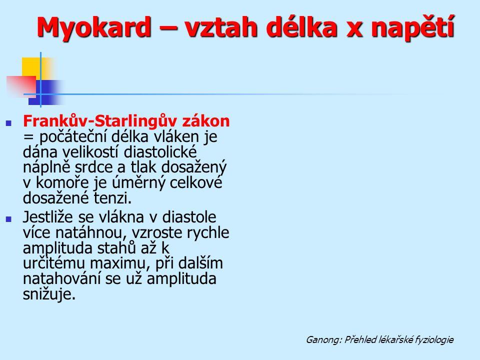 Myokard – vztah délka x napětí Frankův-Starlingův zákon = počáteční délka vláken je dána velikostí diastolické náplně srdce a tlak dosažený v komoře je úměrný celkové dosažené tenzi.