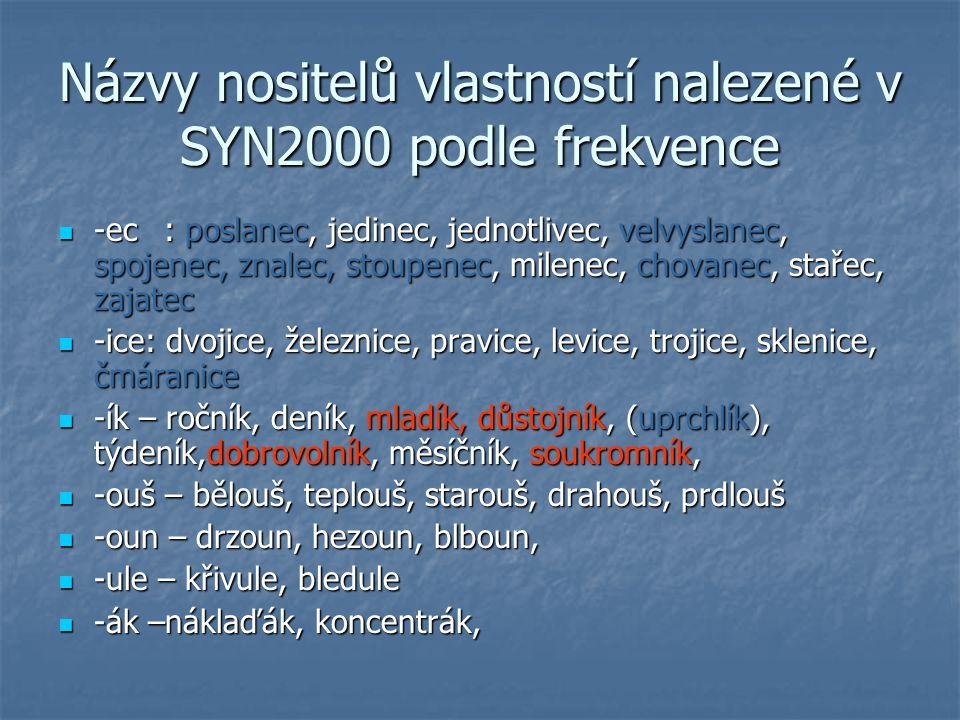 Názvy nositelů vlastností nalezené v SYN2000 podle frekvence -ec : poslanec, jedinec, jednotlivec, velvyslanec, spojenec, znalec, stoupenec, milenec,