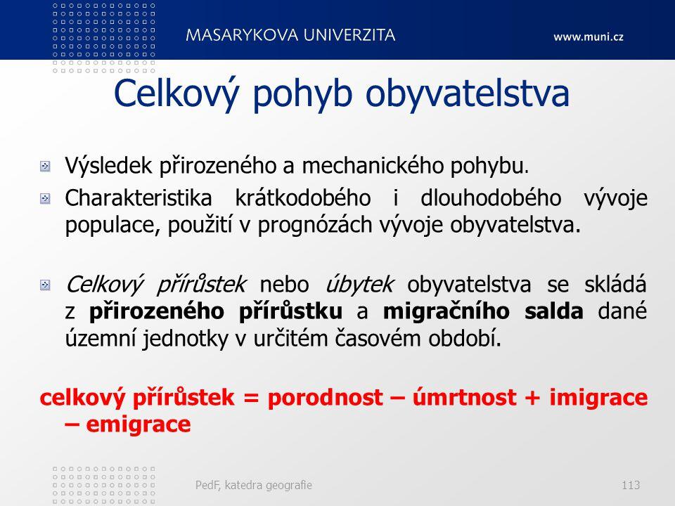 PedF, katedra geografie112 Další druhy migrace Dojížďka – za prací, do škol, za službami, za kulturou atd. Evidence v rámci SLDB od r. 1961 u pracovní