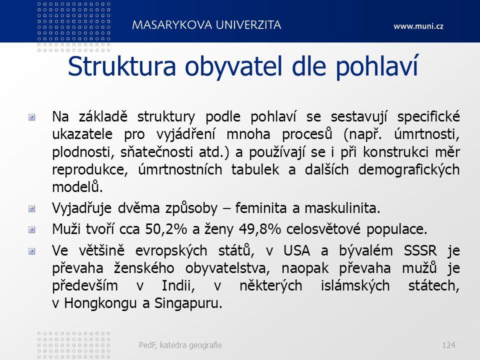 PedF, katedra geografie123 Struktura obyvatel dle biologických znaků