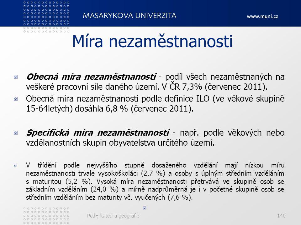 PedF, katedra geografie139 Pracovní síla Součet zaměstnaných a nezaměstnaných osob starších 15-ti let. Míra nezaměstnanosti - procentuální podíl nezam