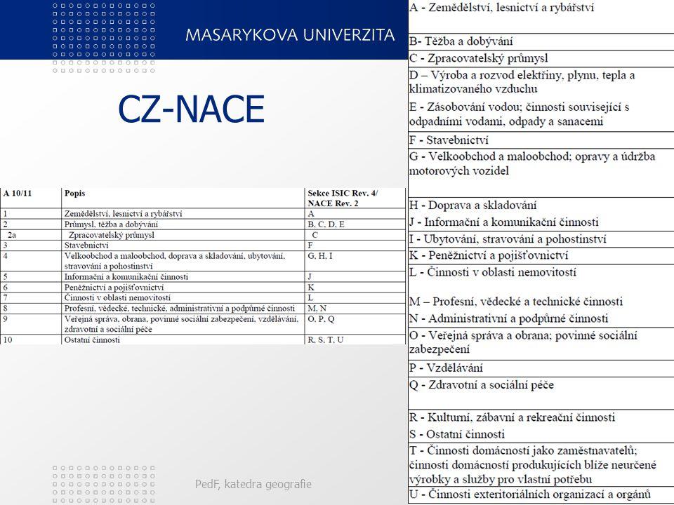 CZ-NACE Použití pro účely Evropské unie (od roku 1970). V ČR zavedena do praxe k 1. 1. 2008. Rozdělení na hlavní, vedlejší a doplňkové ekon. činnosti.
