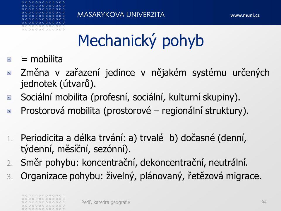 PedF, katedra geografie93 Geografie obyvatelstva a sídel Mechanická měna obyvatelstva, struktura obyvatel