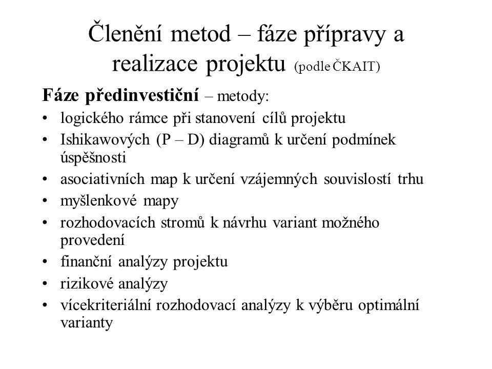 Členění metod – fáze přípravy a realizace projektu (podle ČKAIT) Fáze předinvestiční – metody: logického rámce při stanovení cílů projektu Ishikawovýc
