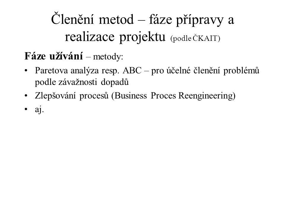 Členění metod – fáze přípravy a realizace projektu (podle ČKAIT) Fáze užívání – metody: Paretova analýza resp. ABC – pro účelné členění problémů podle