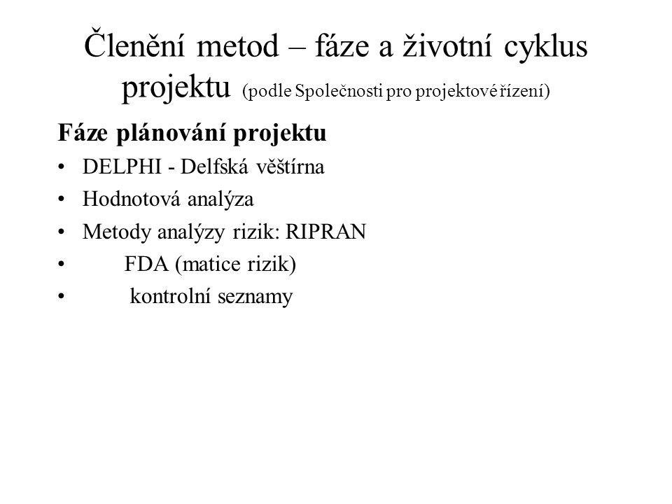 Členění metod – fáze a životní cyklus projektu (podle Společnosti pro projektové řízení) Fáze plánování projektu DELPHI - Delfská věštírna Hodnotová a