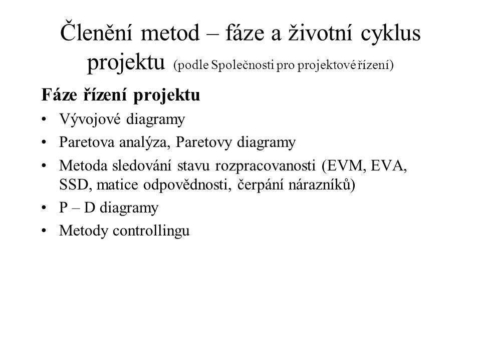 Členění metod – fáze a životní cyklus projektu (podle Společnosti pro projektové řízení) Fáze řízení projektu Vývojové diagramy Paretova analýza, Pare