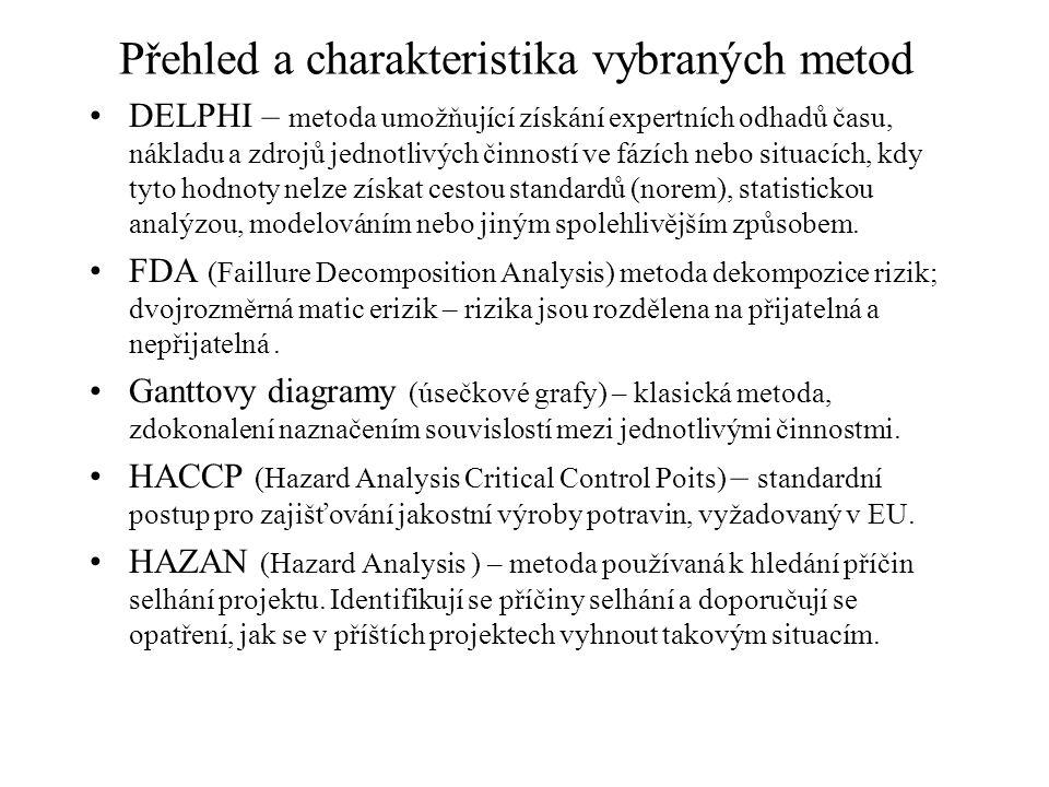 Přehled a charakteristika vybraných metod DELPHI – metoda umožňující získání expertních odhadů času, nákladu a zdrojů jednotlivých činností ve fázích