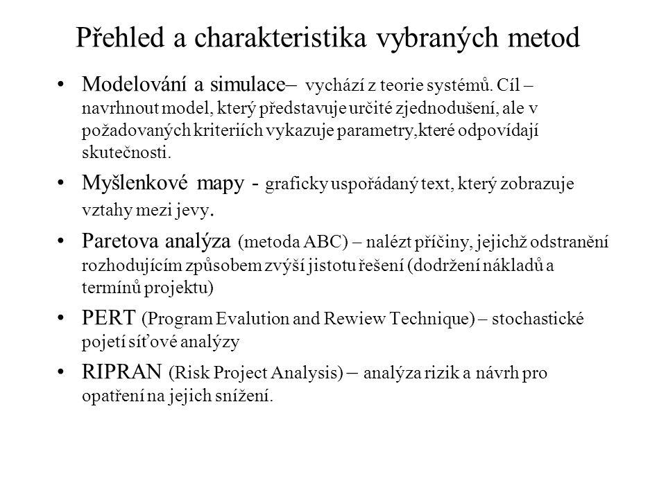 Přehled a charakteristika vybraných metod Modelování a simulace– vychází z teorie systémů. Cíl – navrhnout model, který představuje určité zjednodušen