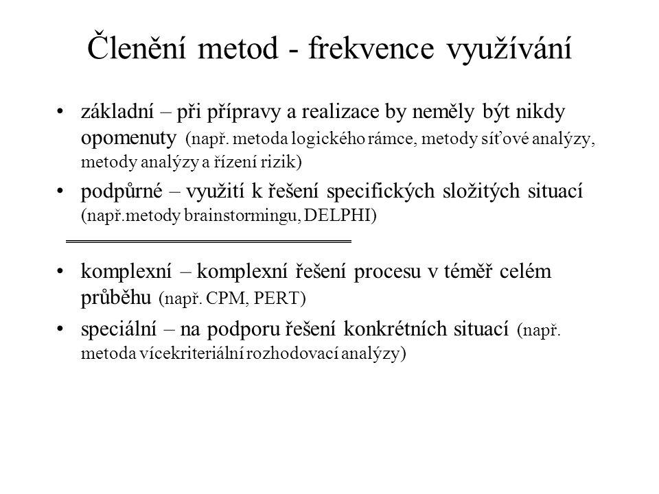 Členění metod - frekvence využívání základní – při přípravy a realizace by neměly být nikdy opomenuty (např. metoda logického rámce, metody síťové ana